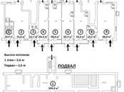 Здания и комплексы,  Москва Профсоюзная, цена 46 284 436 рублей, Фото