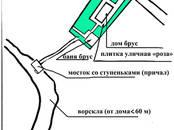 Дома, хозяйства,  Белгородскаяобласть Борисовка, цена 4 600 000 рублей, Фото