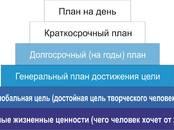 Курсы, образование Профессиональные курсы, цена 8 990 рублей, Фото