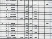 Дома, хозяйства,  Красноярский край Красноярск, цена 18 000 000 рублей, Фото