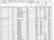 Здания и комплексы,  Нижегородская область Нижний Новгород, цена 300 000 000 рублей, Фото