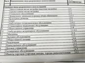 Земля и участки,  Калужская область Калуга, цена 19 500 000 рублей, Фото