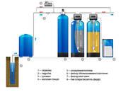 Бытовая техника,  Уход за водой и воздухом Фильтры и очистители воды, цена 15 350 рублей, Фото