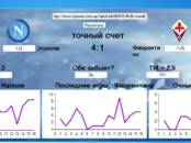 Интернет-услуги Разное, цена 12 рублей, Фото